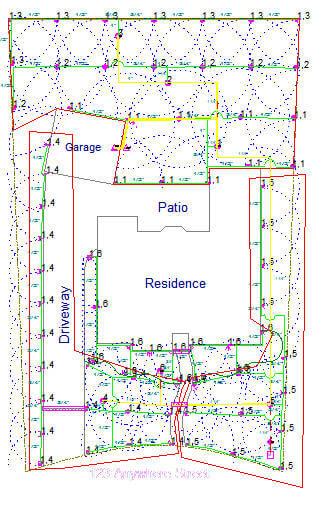 irrigation-plan